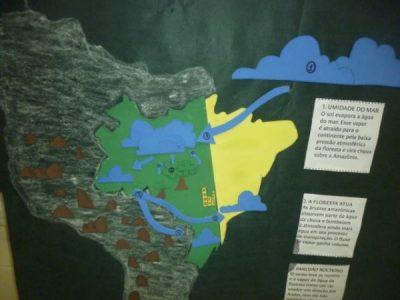 Março: Mês de Conscientização do Uso da Água